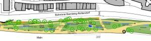 So wird die neue Gutermannpromenade ab Frühjahr 2012 aussehen